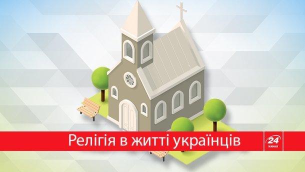 Релігія і українці: цікава статистика