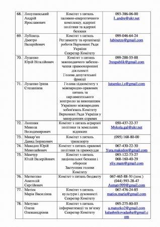 Особисті дані українських політиків злили у мережу