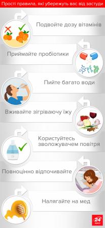 Як вберегтись від застуди: 7 дієвих порад для свалявців (Інфографіка)