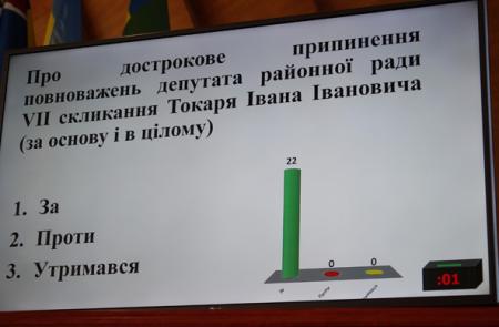 Троє депутатів Тячівської райради написали заяви про складання повноважень